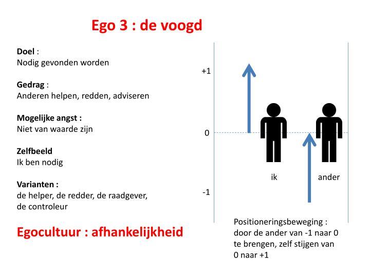 Ego 3 : de voogd