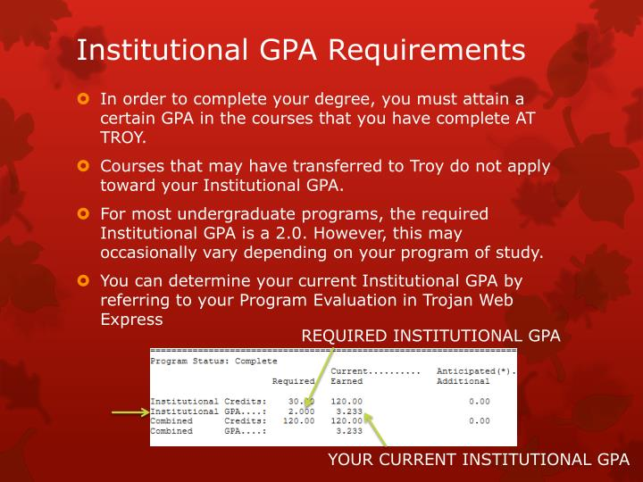 Institutional GPA Requirements