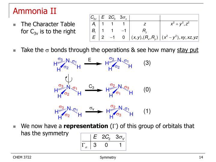 Ammonia II