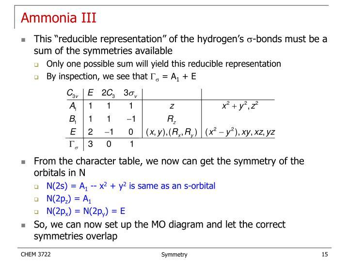 Ammonia III