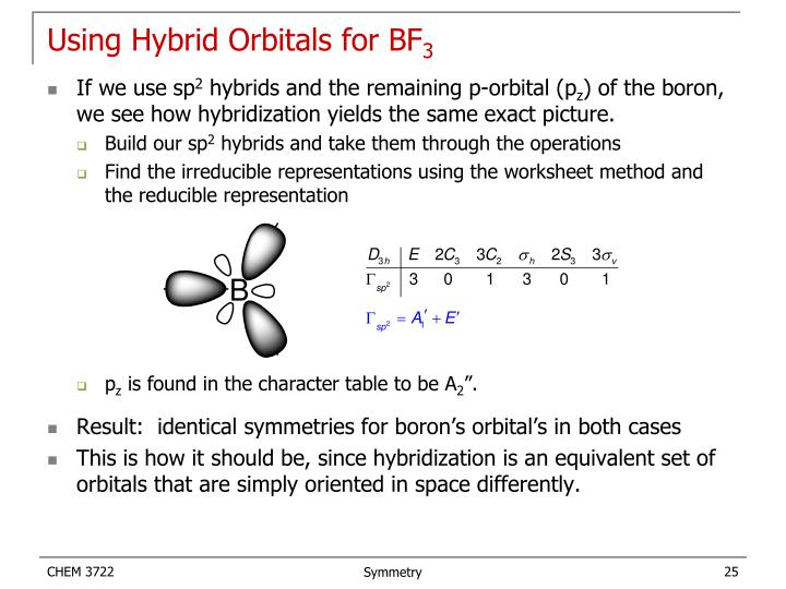 Using Hybrid Orbitals for BF
