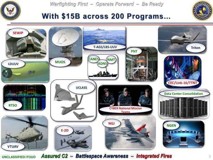 With $15B across 200 Programs…