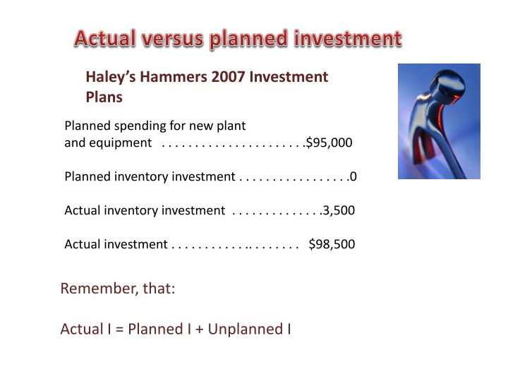Actual versus planned investment