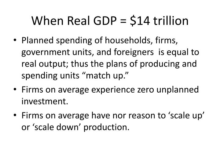 When Real GDP = $14 trillion