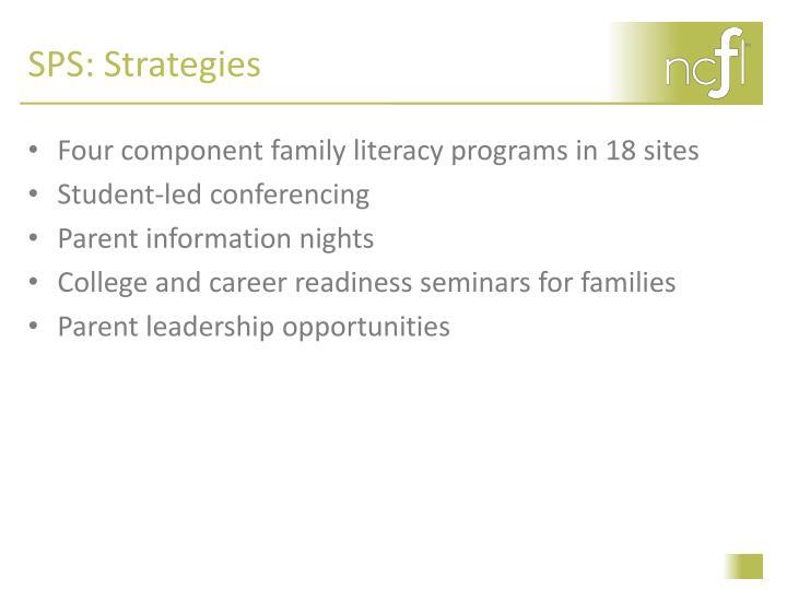 SPS: Strategies
