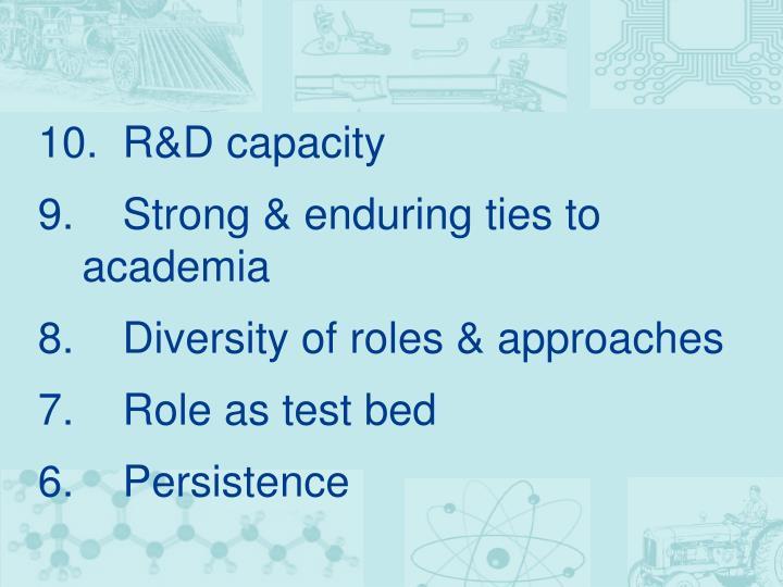 10.  R&D capacity