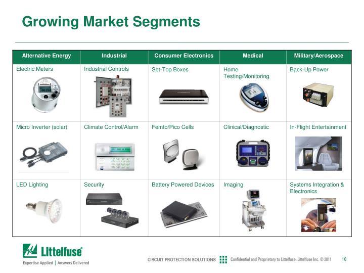 Growing Market Segments