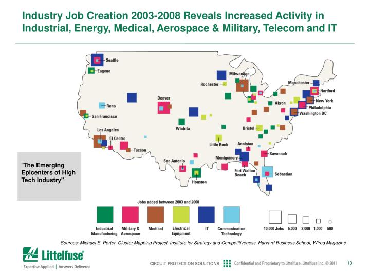 Industry Job Creation 2003-2008 Reveals Increased Activity in Industrial, Energy, Medical, Aerospace & Military, Telecom and IT