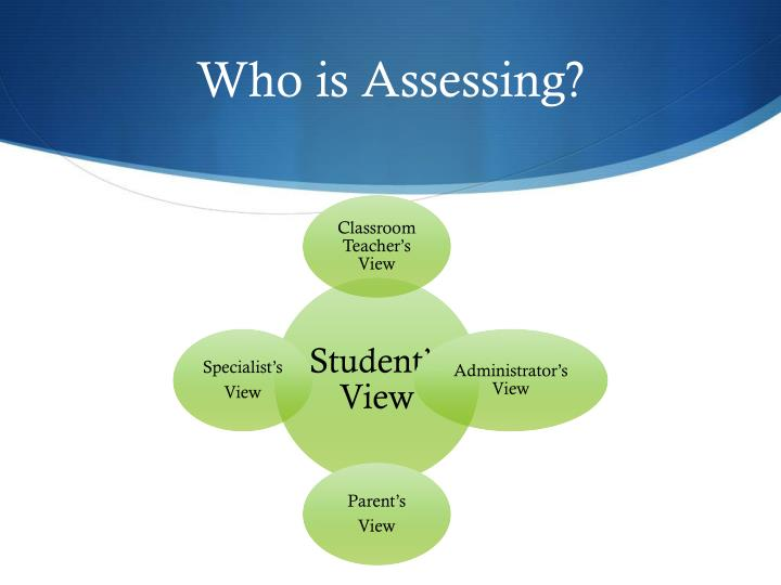 Who is Assessing?