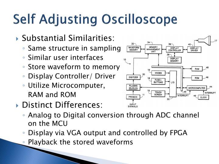 Self Adjusting Oscilloscope