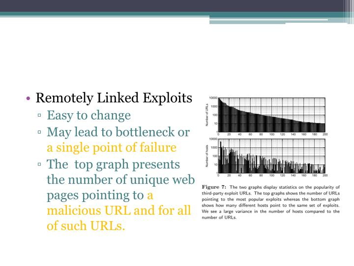 Remotely Linked Exploits