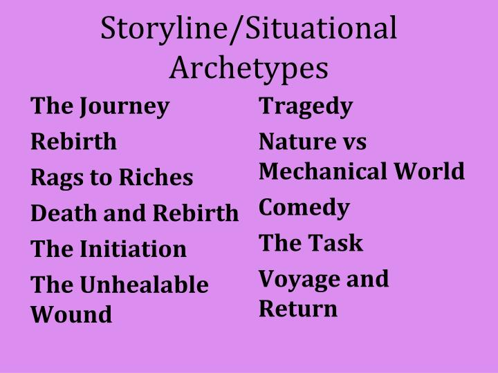 Storyline/Situational  Archetypes