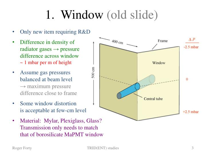 1.  Window