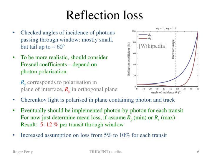 Reflection loss