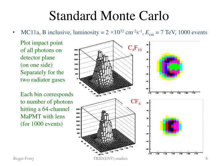 Standard Monte Carlo