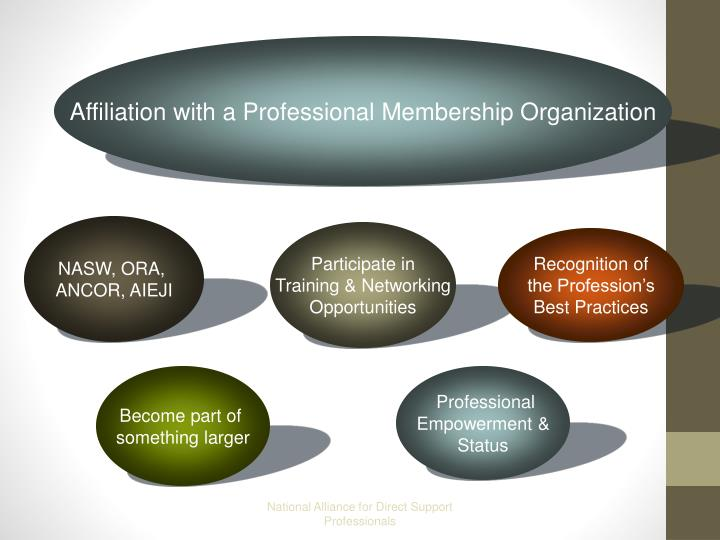 Affiliation with a Professional Membership Organization