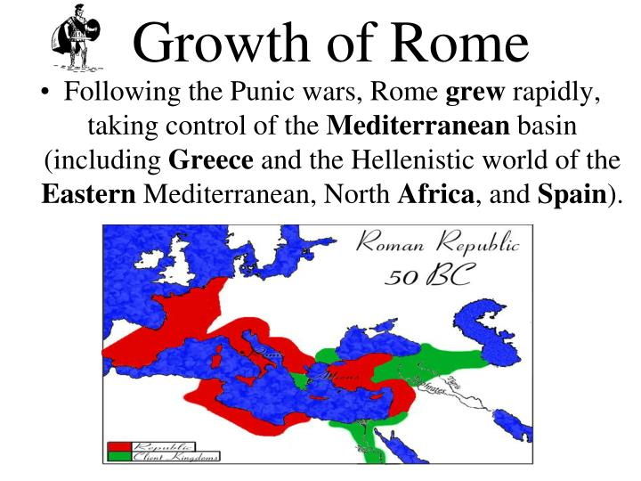 Growth of Rome