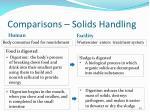 comparisons solids handling