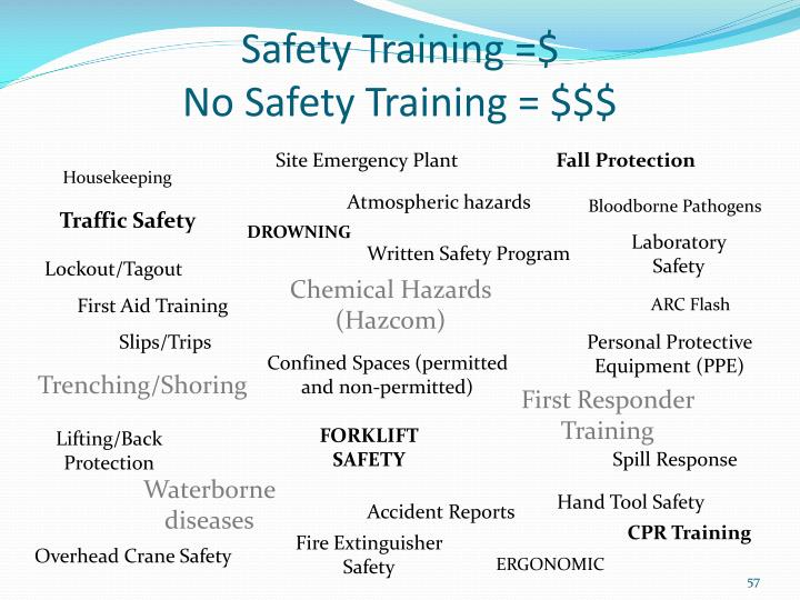 Safety Training =$