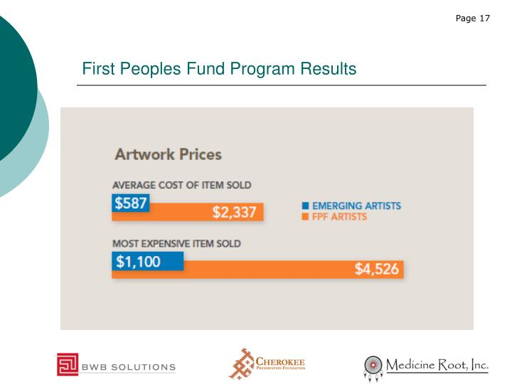 First Peoples Fund Program Results
