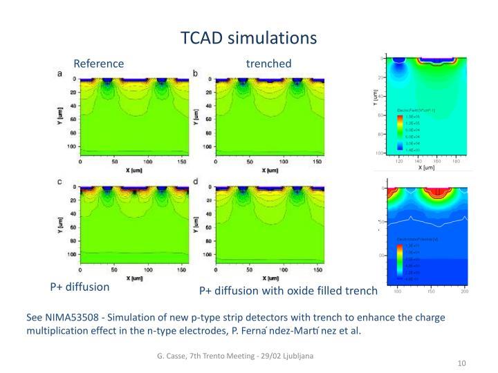 TCAD simulations