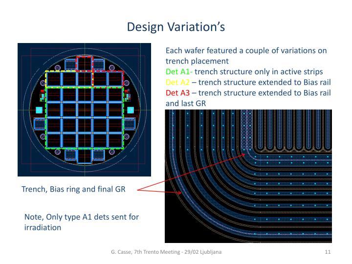 Design Variation's
