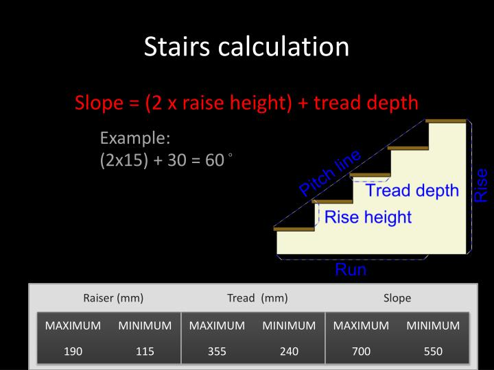 Stairs calculation