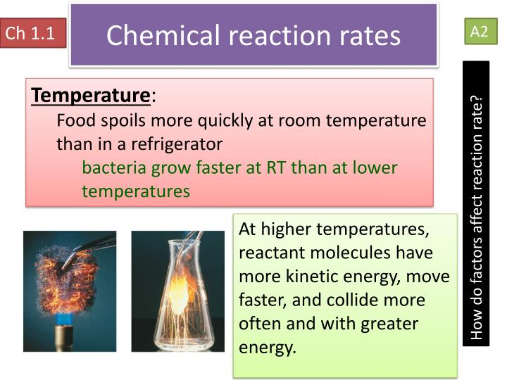 Chemical reaction rates