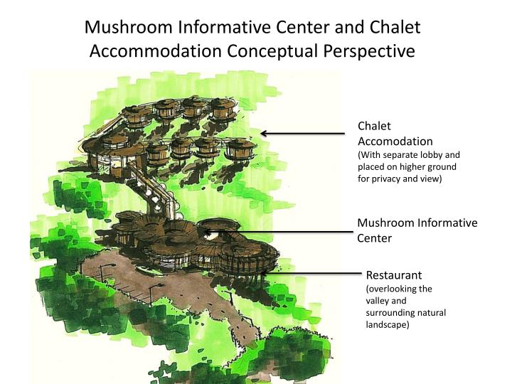 Mushroom Informative Center