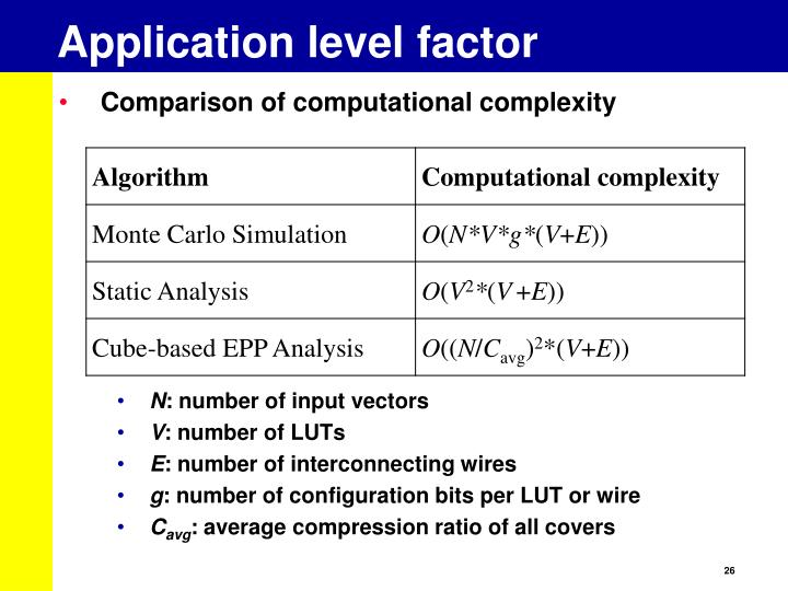 Application level factor