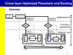 cross layer optimized placement and routing