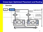 cross layer optimized placement and routing1