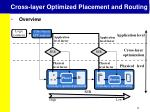 cross layer optimized placement and routing2