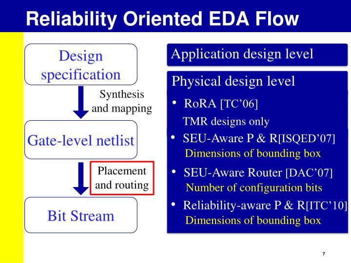 Reliability Oriented EDA Flow