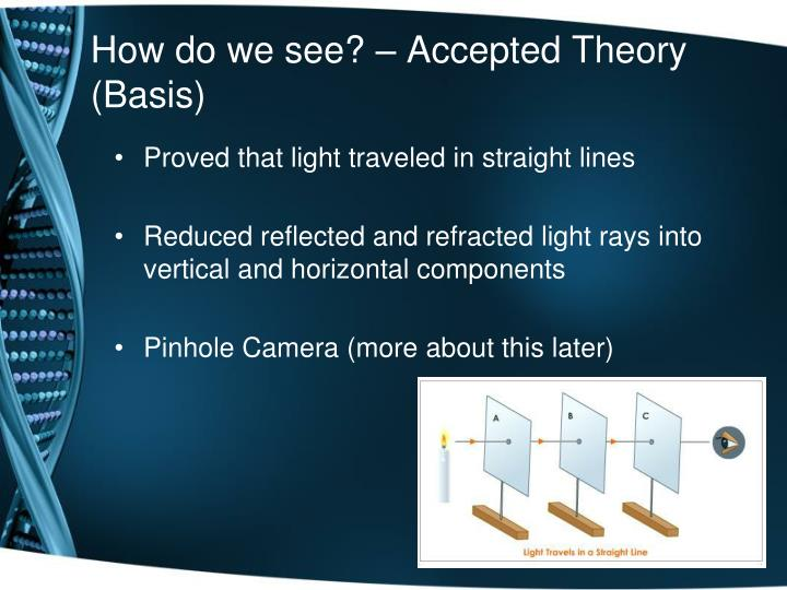 How do we see? – Accepted Theory (Basis)