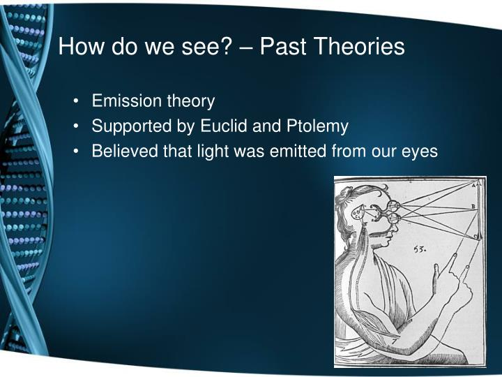 How do we see? – Past Theories