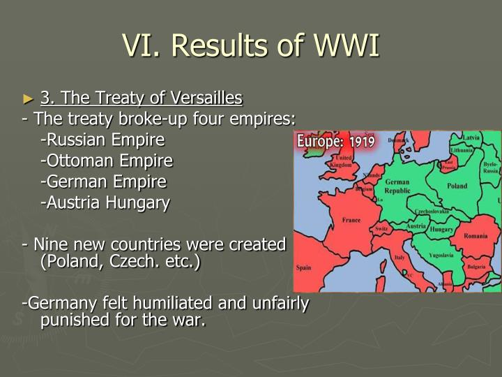 VI. Results of WWI