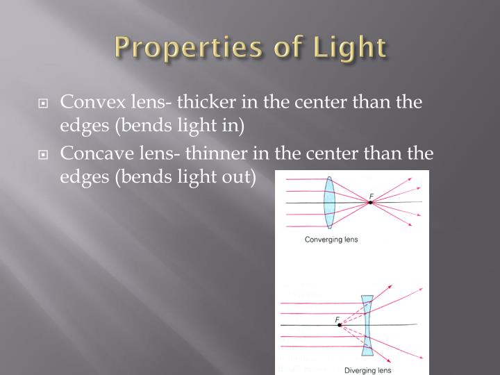 Properties of Light