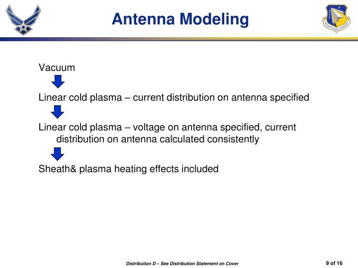 Antenna Modeling