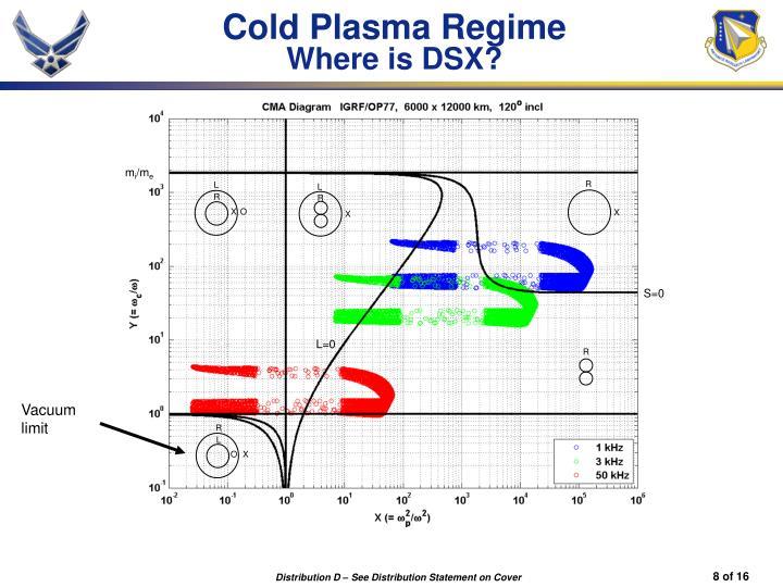 Cold Plasma Regime