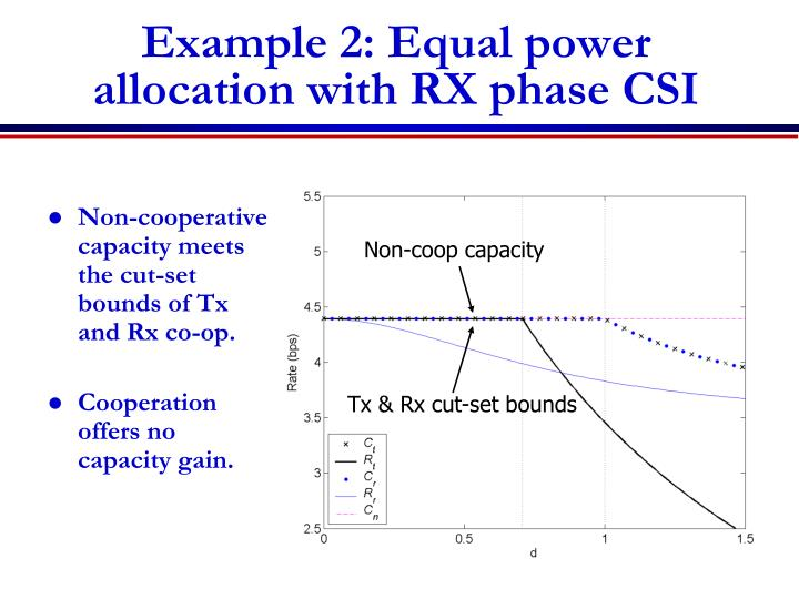 Example 2: Equal power allocation with RX phase CSI