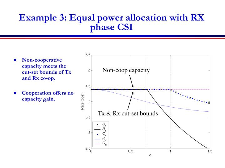 Example 3: Equal power allocation with RX phase CSI