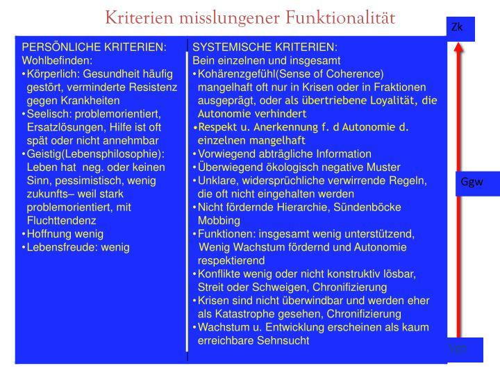 Kriterien misslungener Funktionalität