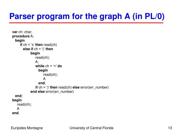 Parser program for the graph A (in PL/0)