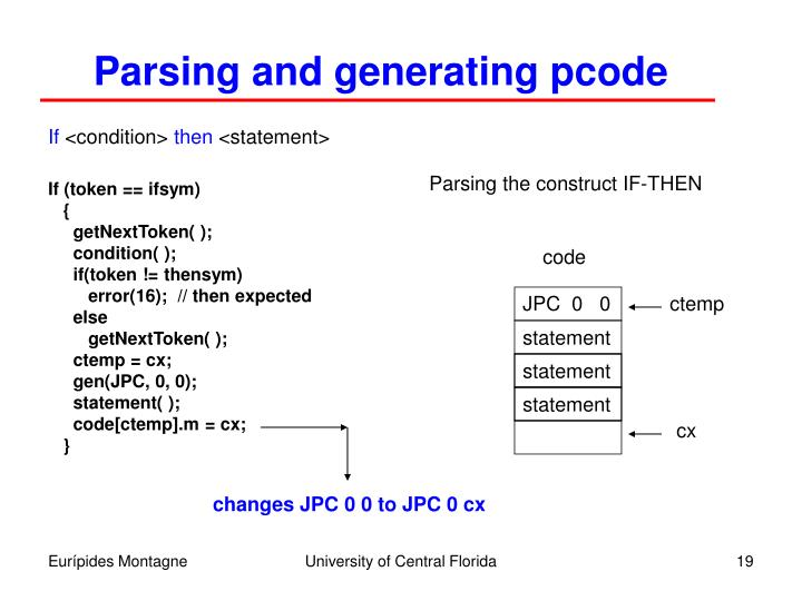 Parsing and generating pcode