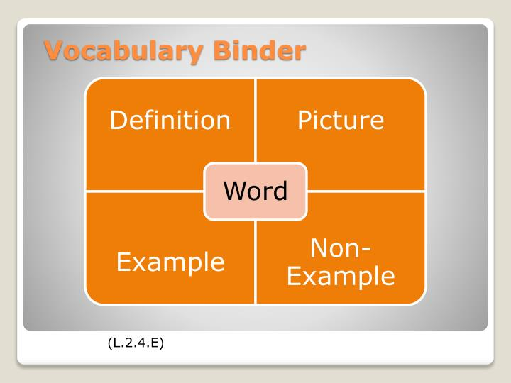 Vocabulary Binder