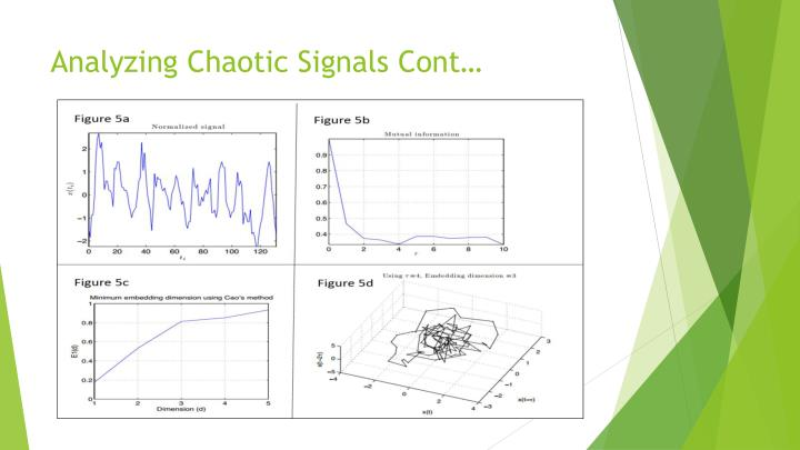 Analyzing Chaotic Signals