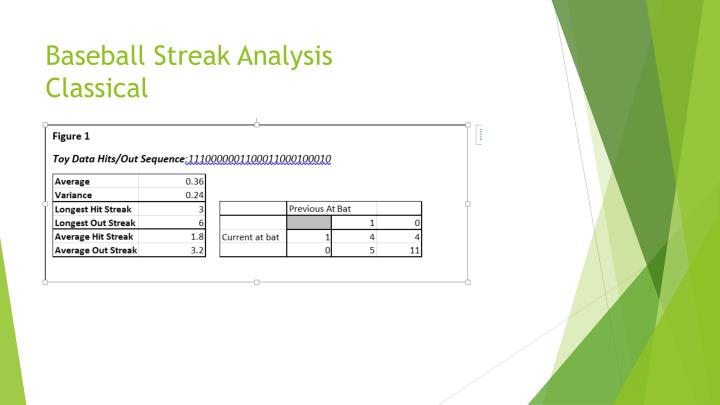 Baseball Streak Analysis