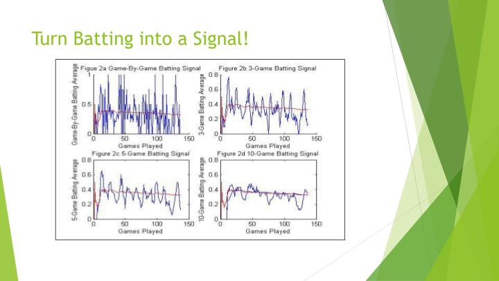 Turn Batting into a Signal!