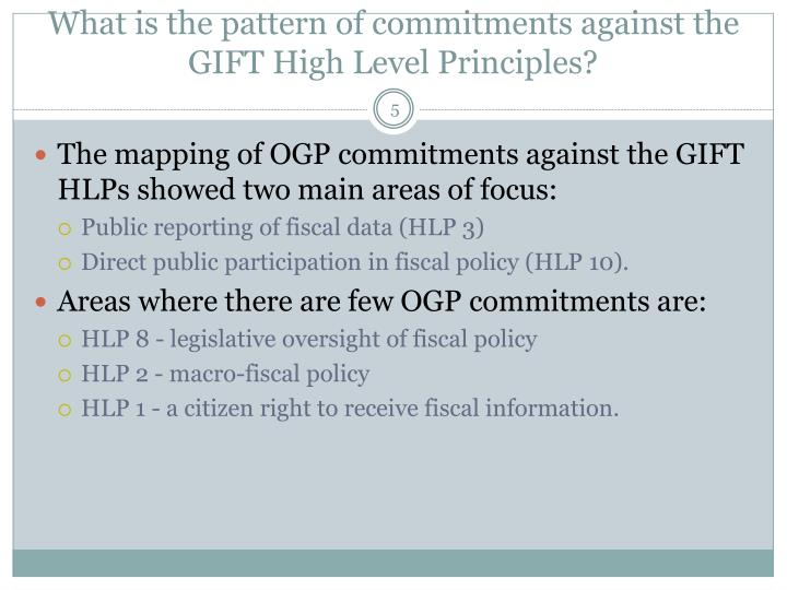 What is the pattern of commitments against the GIFT High Level Principles?